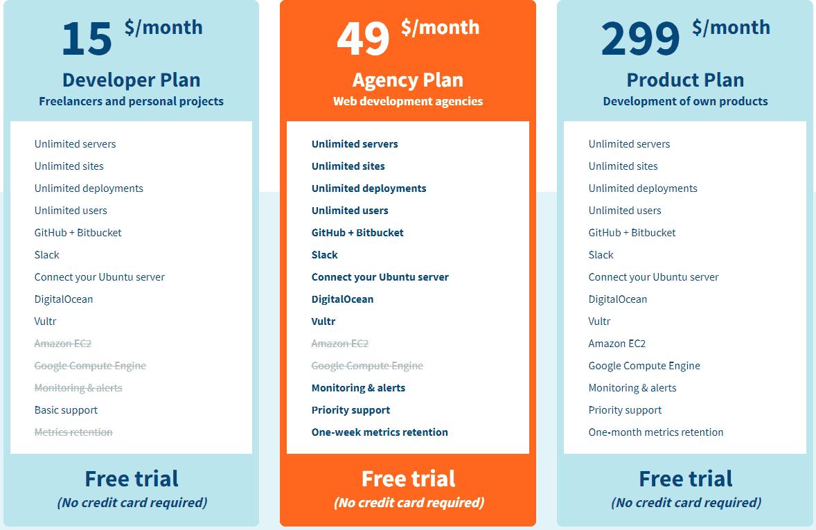 moss pricing