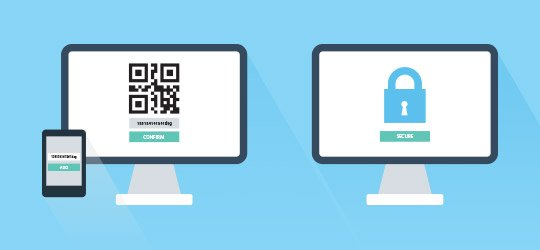 Best Two Factor Authentication For Wordpress